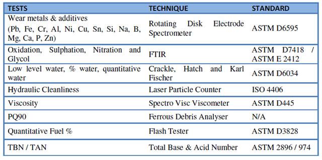 oil-analysis1
